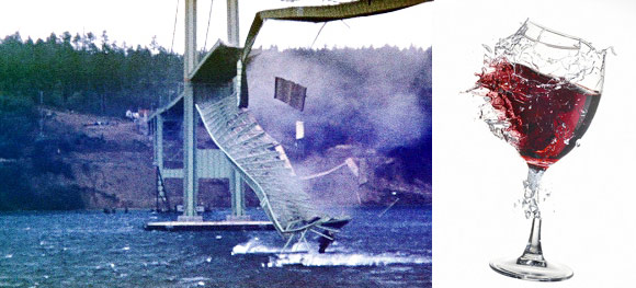 Tacoma Bridge collapsed by mild 40 miles/hr winds due to resonance